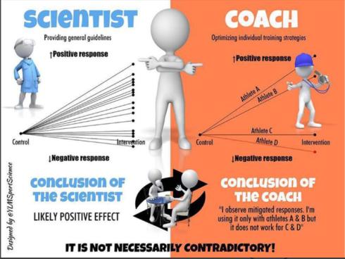 coaching 101