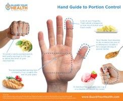 portion