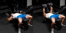 Hammer-Grip-Decline-Bench-Press